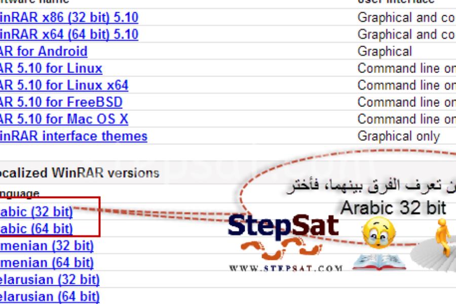 خطوات تحميل برنامج فك الضغط وينرار WinRAR